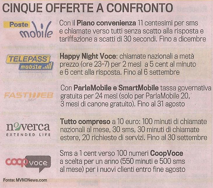 MVNO News Gazzetta dello Sport