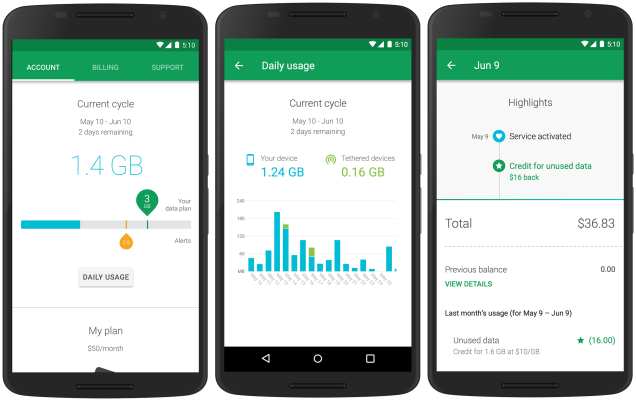 Plan Google Project Fi