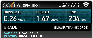 Lycamobile Speedtest