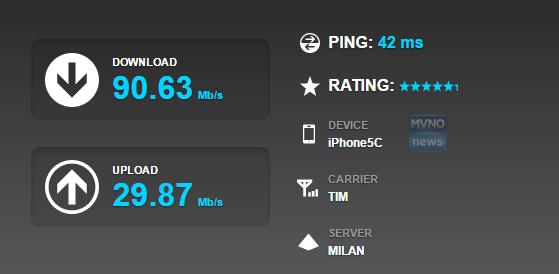 Speedtest CoopVoce Milano