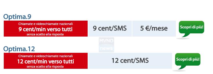 Tariffe Optima Mobile
