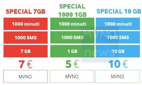 Vodafone Special vs MVNO