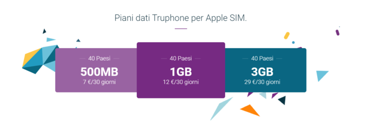 Piani dati Truphone per Apple SIM