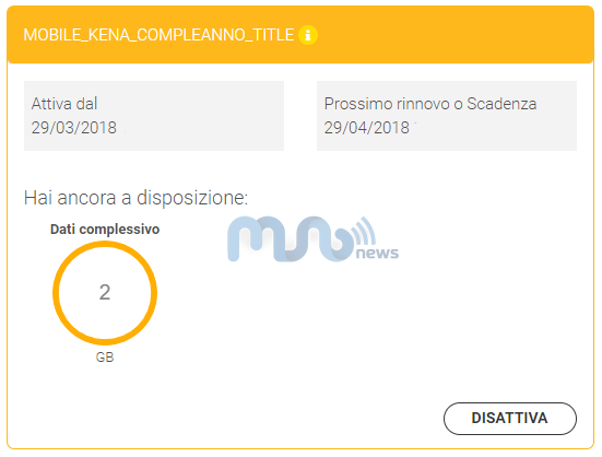Compleanno Kena Mobile
