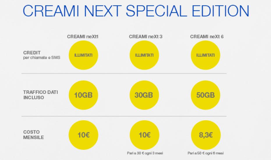 CREAMI neXt Special Edition