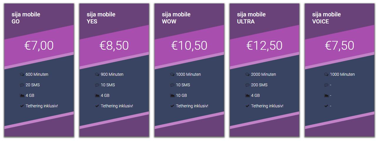 Tariffe Sija Mobile