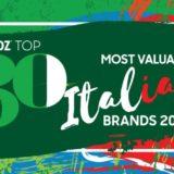 Top 30 Italian BrandZ
