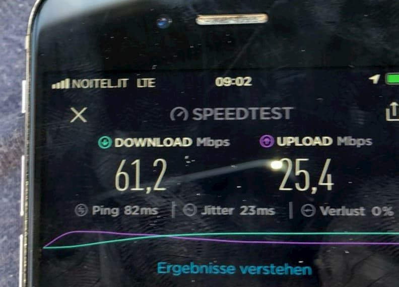 Speedtest Sija Mobile 4G