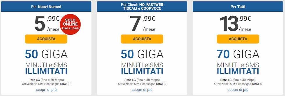 Kena Mobile offerta nuovi numeri